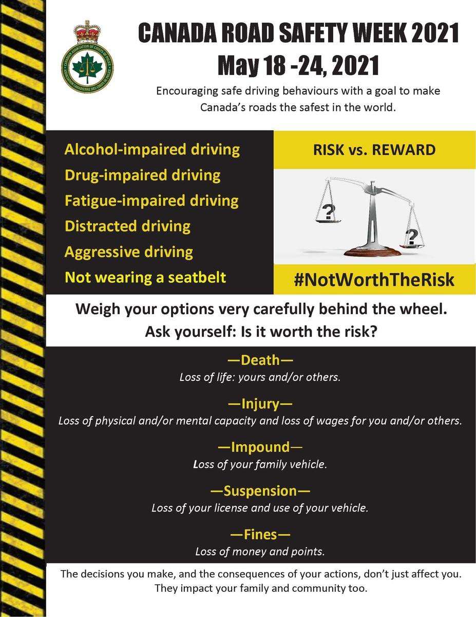 Risk vs Reward Poster